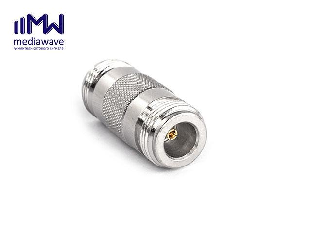 MediaWave MW-S-NFNF - переходник N-322 розетка-розетка
